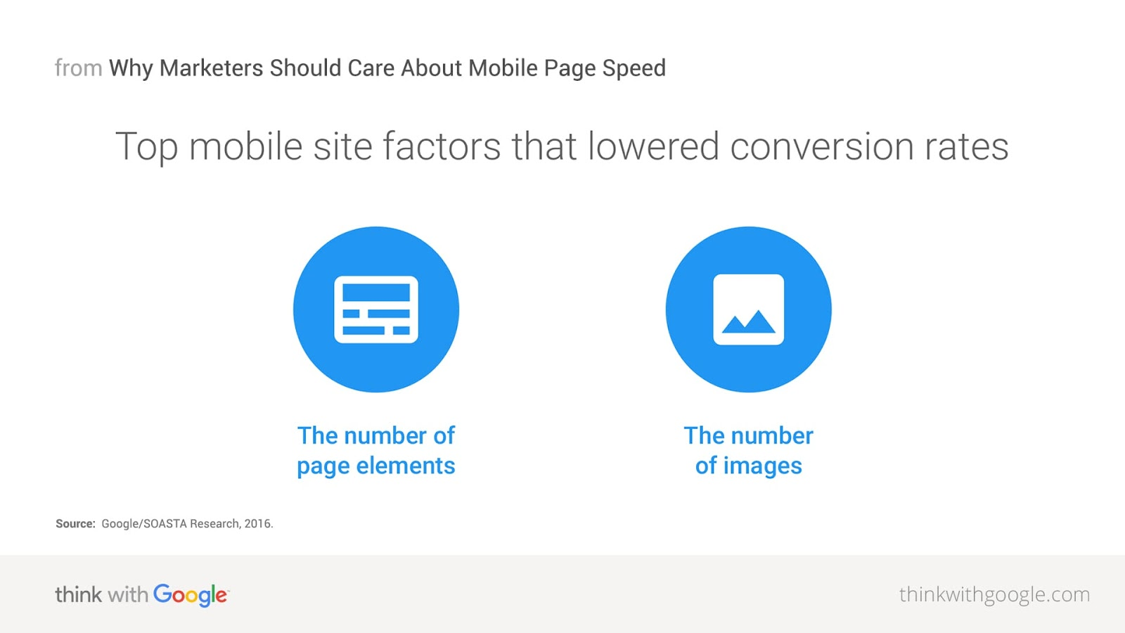 Google PageSpeed Impacts Sales and Conversion Rates